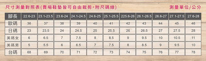 糊塗鞋匠 優質鞋材 B21 PU2.5cm增高鞋墊 支撐足弓 內增高 運動鞋 增高墊 全墊